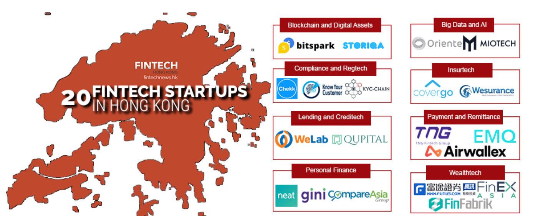 TOP 20 FinTech Startups in Hong Kong